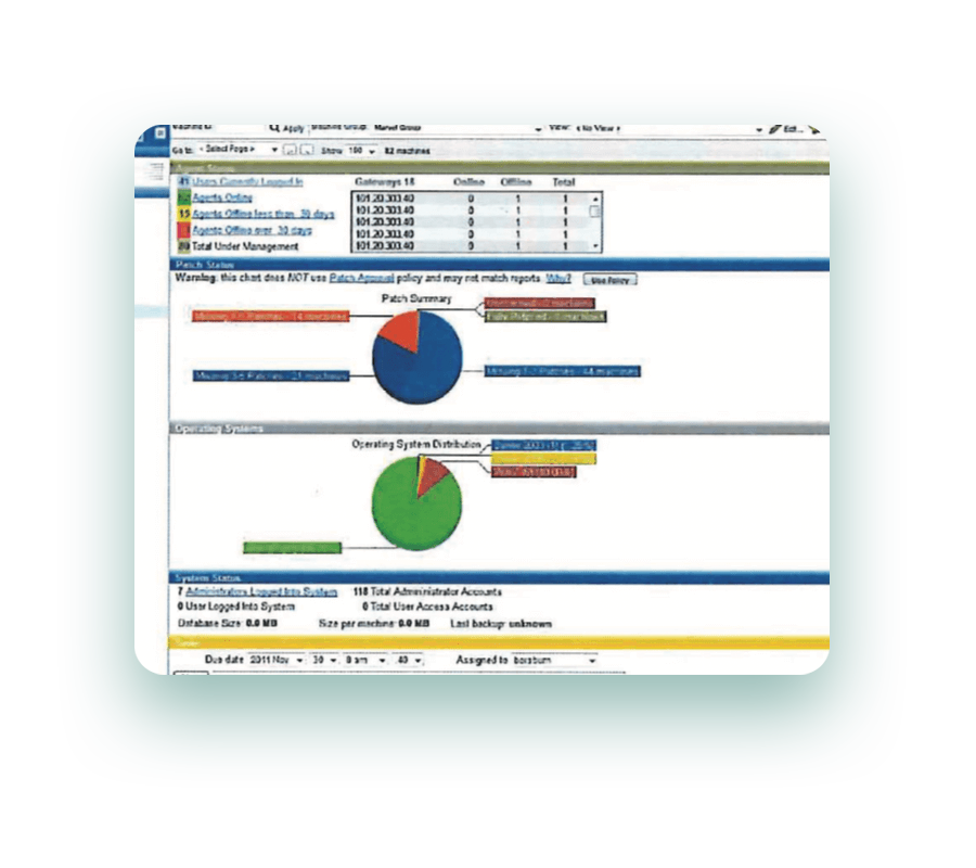 Netxuspro Dashboard