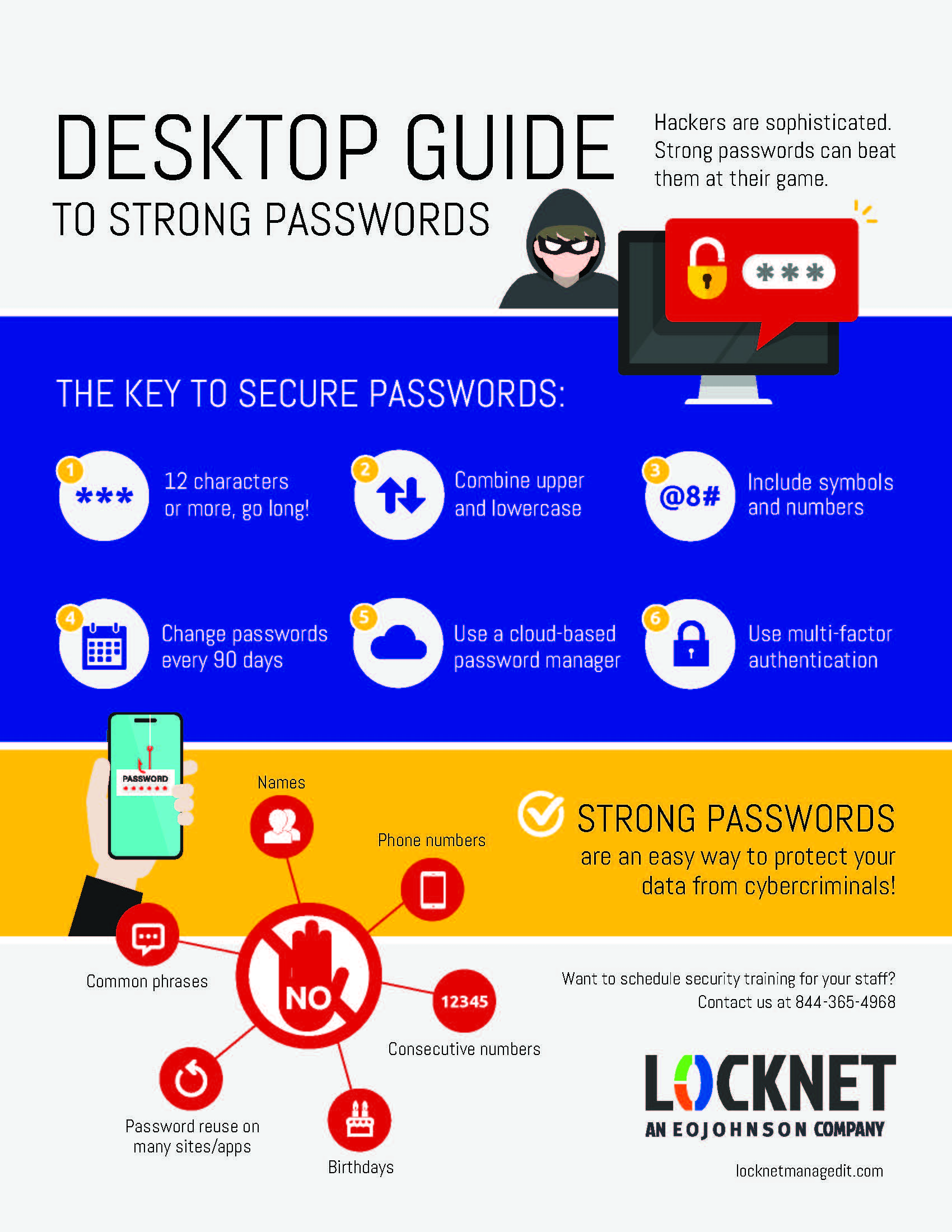 Strong Passwords Infographic